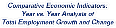 North Dakota - Year vs. Year Analysis of Total Employment Growth and Change, 1969-2017