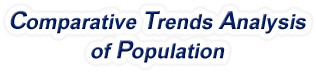 North Dakota - Comparative Trends Analysis of Population, 1969-2016