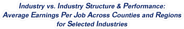 North Dakota - Industry vs. Industry Structure & Performance: Employment Across Counties and Regions for Selected Industries