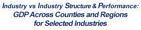 North Dakota - Industry vs. Industry Structure & Performance: GDP Across Counties and Regions for Selected Industries